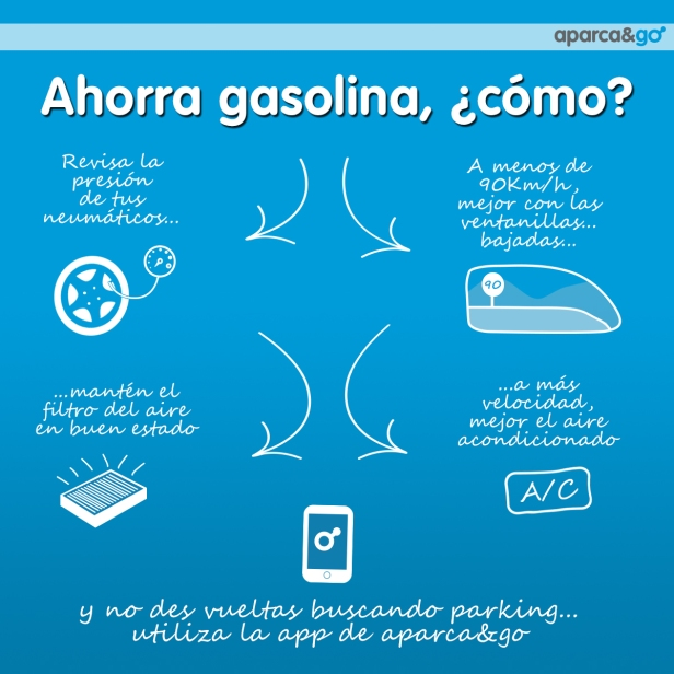 Ahorrar Gasolina infografia