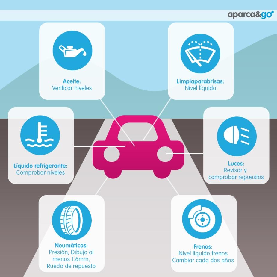 revisiones basicas vehiculos infografia