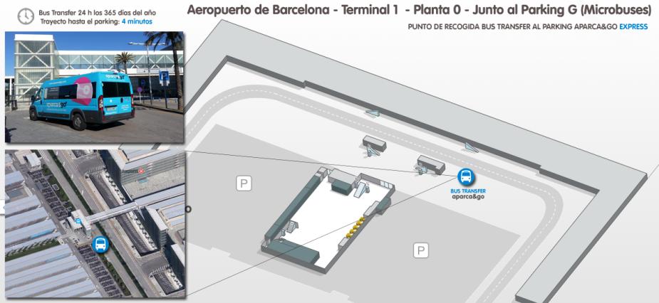 Punto de encuentro bus transfer barcelona Terminal 1 planta 0